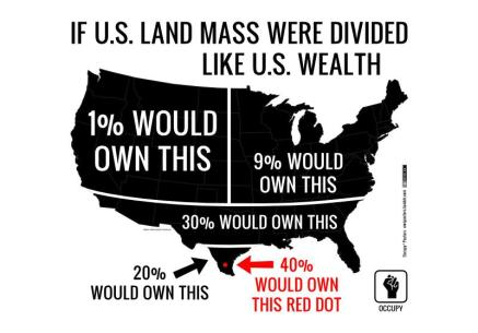 Dividing-land-like-wealth