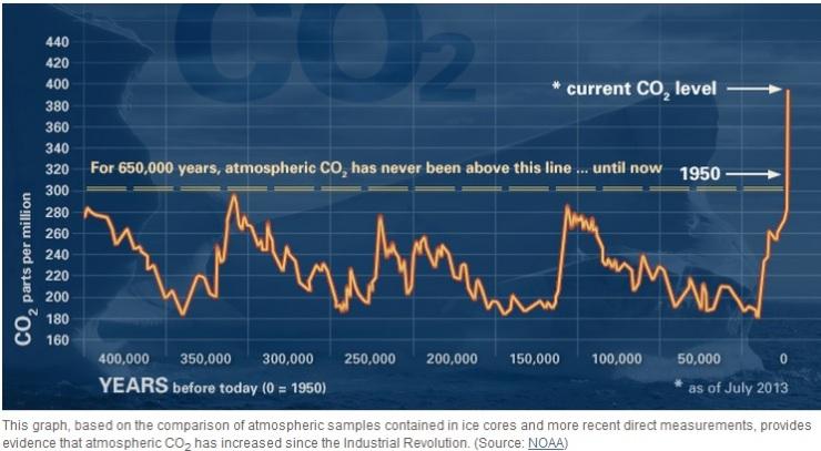 ClimateAction