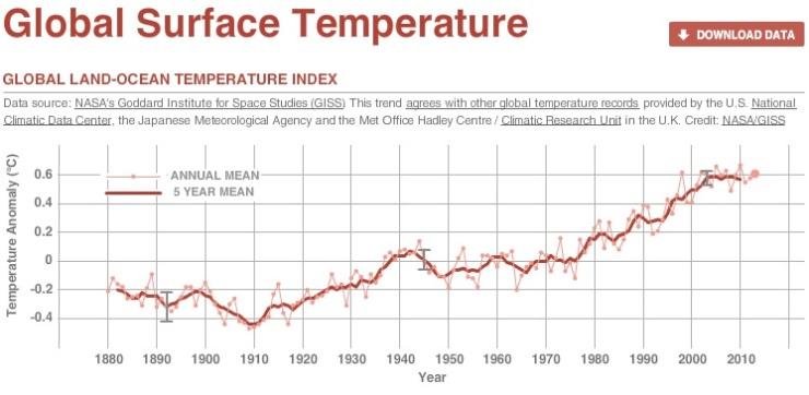 ClimateAction1