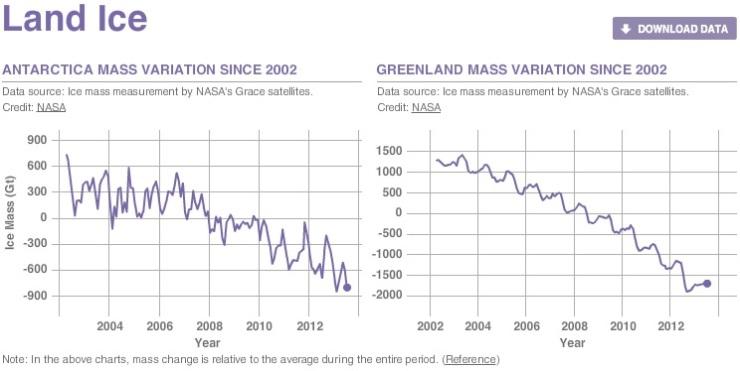 ClimateAction2