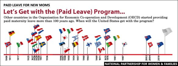 international-maternity-leave-timeline-2013