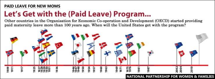 international-maternity-leave-timeline-2013