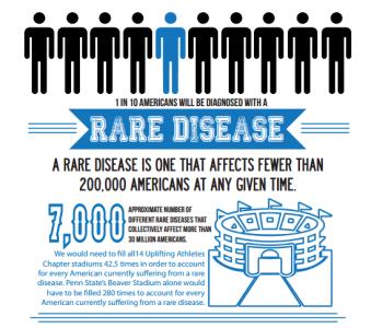 rare-disease-infographic